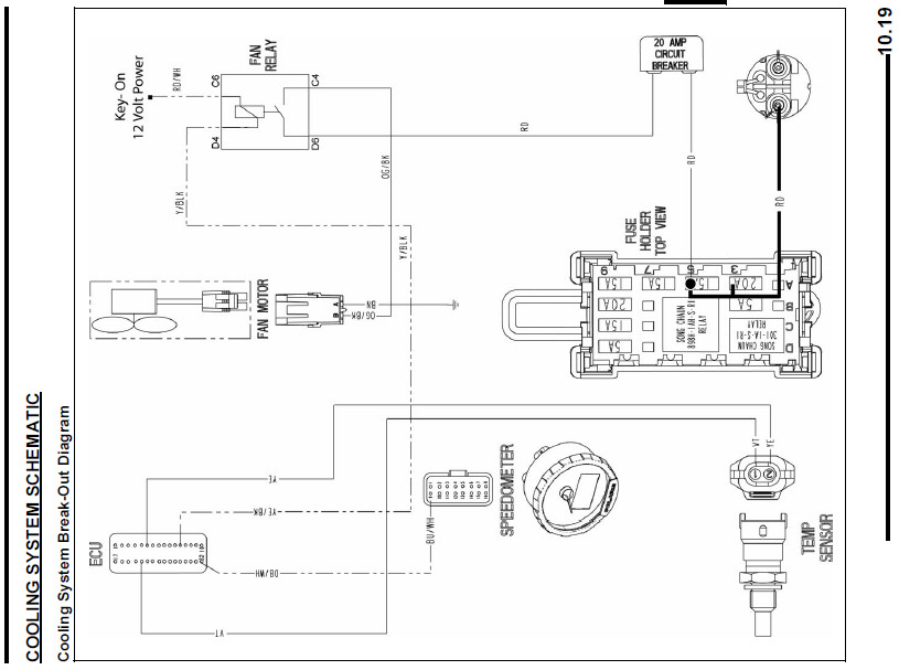 Polaris Rzr 800 Ignition Wiring Diagram - Wiring Diagram