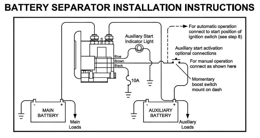 Question about battery isolators polaris rzr forum rzr forums click image for larger version name battery separator instructions 01g publicscrutiny Choice Image