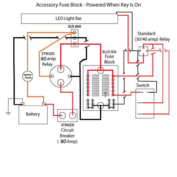 acc fuse block install page 9 polaris rzr forum rzr forums net click image for larger version mywiringdiagram jpg views 603 size 78 1