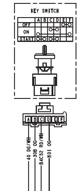 Ignition switch wiring Diagram | Polaris RZR Forum - RZR Forums.net | Speedometer Wiring Diagrams Polaris Rzr 800 |  | Polaris RZR Forum