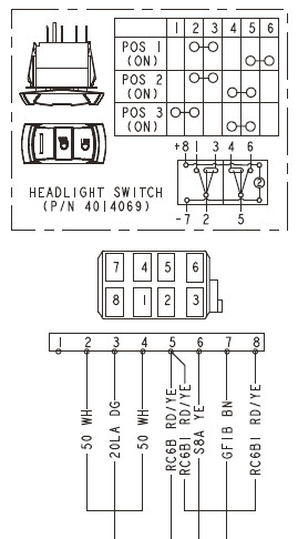 awd headlight replacement switch wiring diagrams for. Black Bedroom Furniture Sets. Home Design Ideas